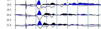 Signaux sismiques Cross Hole