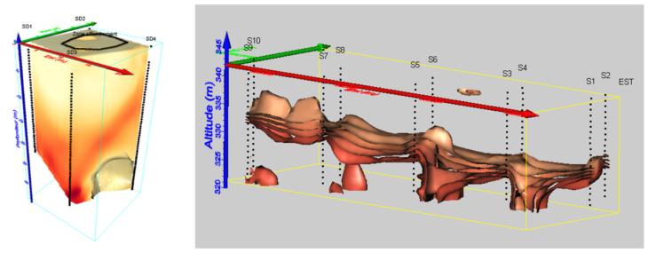 Tomographie volumes 3D